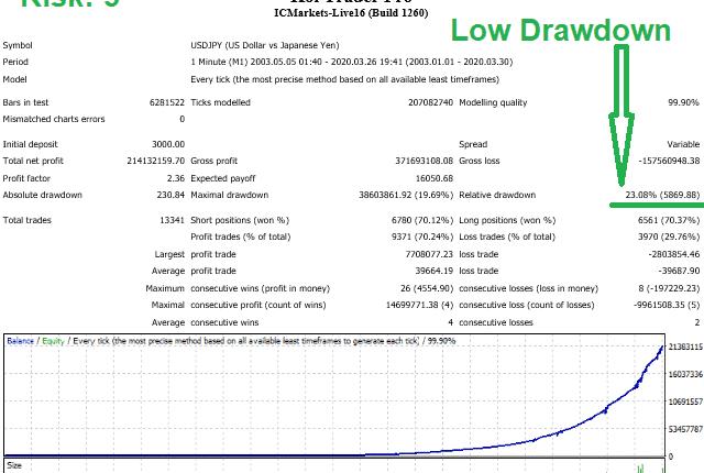 koi trader pro screen 9224 640x430 - تحميل روبوت الايشيموكو كينكو Koi Trader بسعر 400$ - مجانا -
